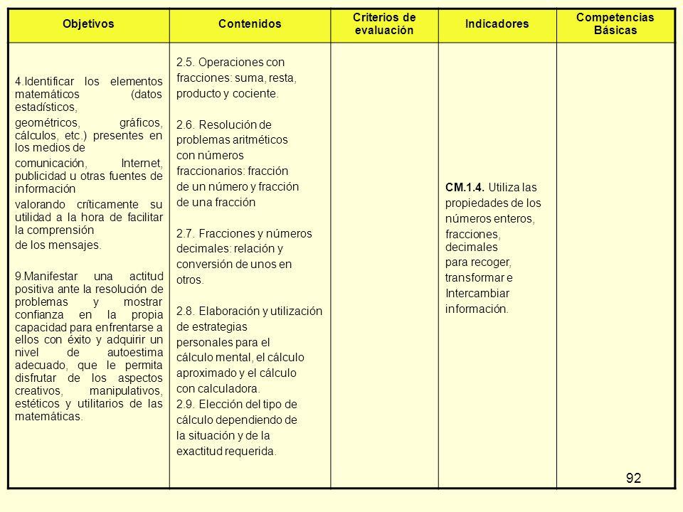 92 ObjetivosContenidos Criterios de evaluación Indicadores Competencias Básicas 4.Identificar los elementos matemáticos (datos estadísticos, geométric