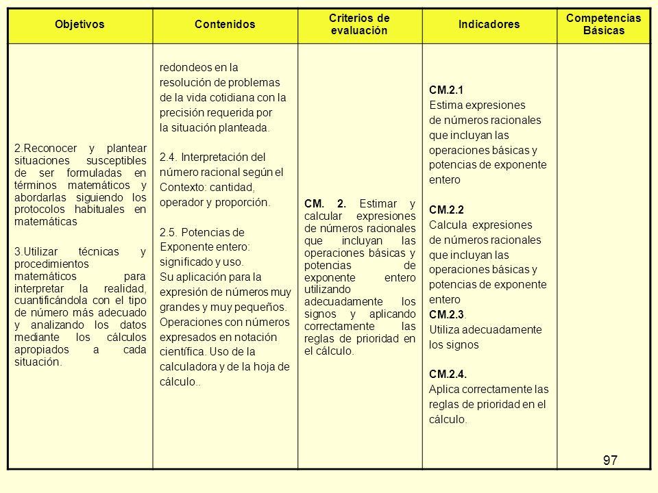 97 ObjetivosContenidos Criterios de evaluación Indicadores Competencias Básicas 2.Reconocer y plantear situaciones susceptibles de ser formuladas en t