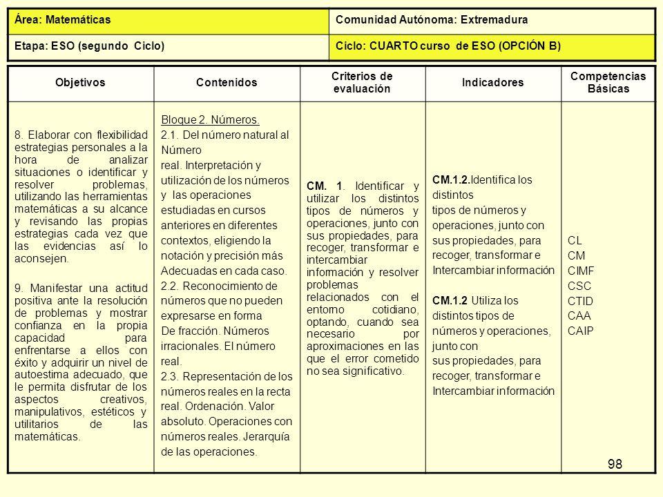 98 Área: MatemáticasComunidad Autónoma: Extremadura Etapa: ESO (segundo Ciclo)Ciclo: CUARTO curso de ESO (OPCIÓN B) ObjetivosContenidos Criterios de e