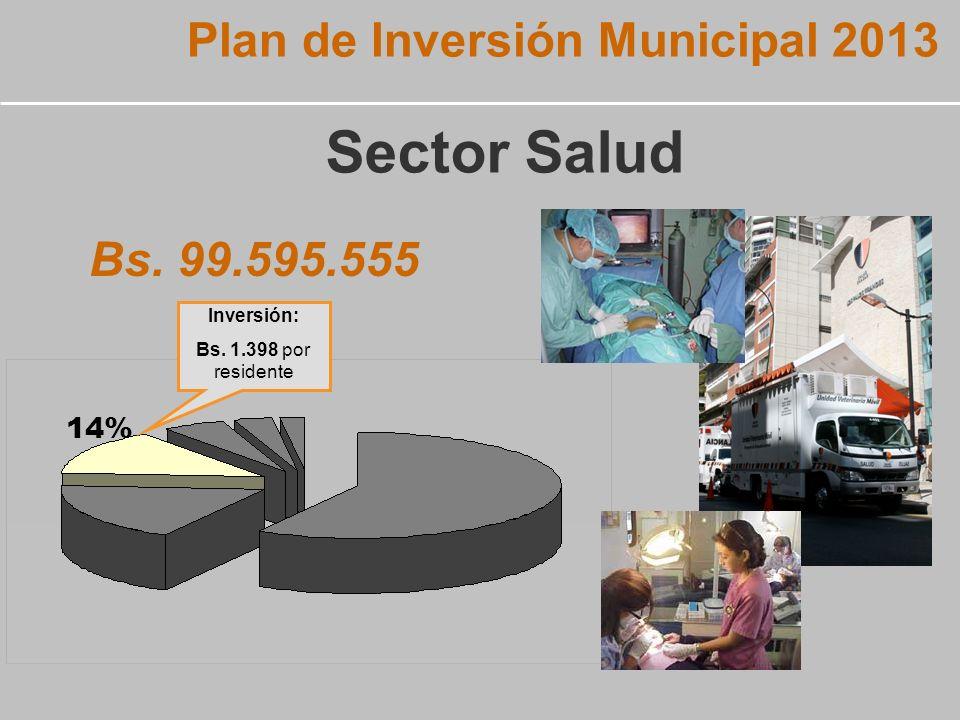 Inversión: Bs. 1.398 por residente Bs. 99.595.555 14% Sector Salud Plan de Inversión Municipal 2013