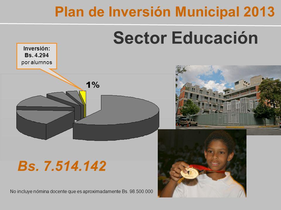Inversión: Bs. 4.294 por alumnos Bs.