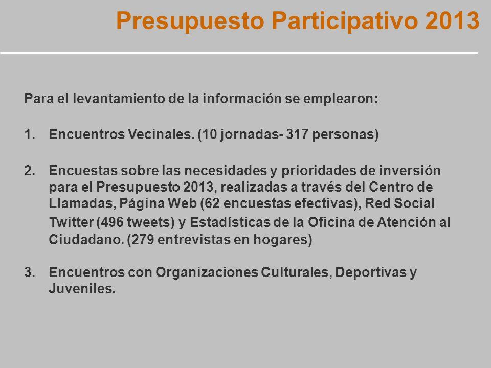 Para el levantamiento de la información se emplearon: 1.Encuentros Vecinales.
