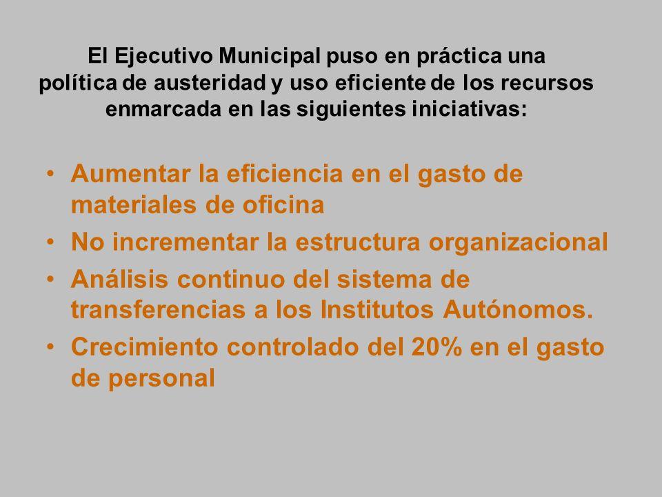 El Ejecutivo Municipal puso en práctica una política de austeridad y uso eficiente de los recursos enmarcada en las siguientes iniciativas: Aumentar la eficiencia en el gasto de materiales de oficina No incrementar la estructura organizacional Análisis continuo del sistema de transferencias a los Institutos Autónomos.