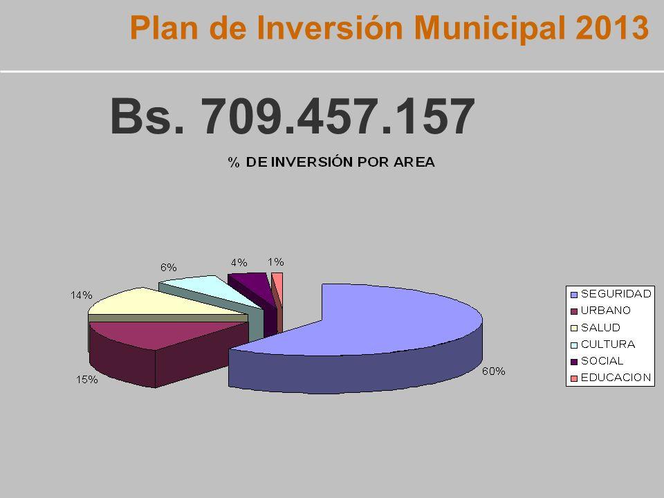 Bs. 709.457.157 Plan de Inversión Municipal 2013