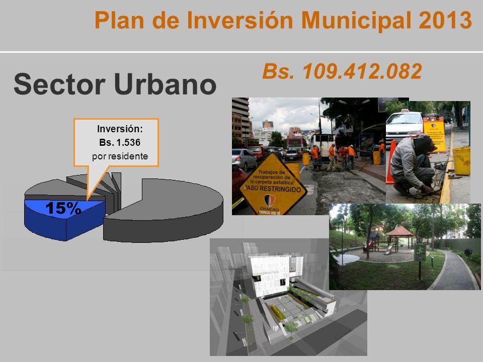 Inversión: Bs. 1.536 por residente Bs.