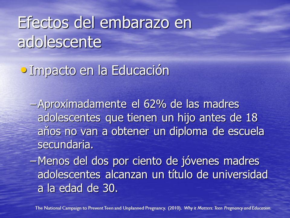 Efectos del embarazo en adolescente Impacto en la Educación Impacto en la Educación –Aproximadamente el 62% de las madres adolescentes que tienen un h