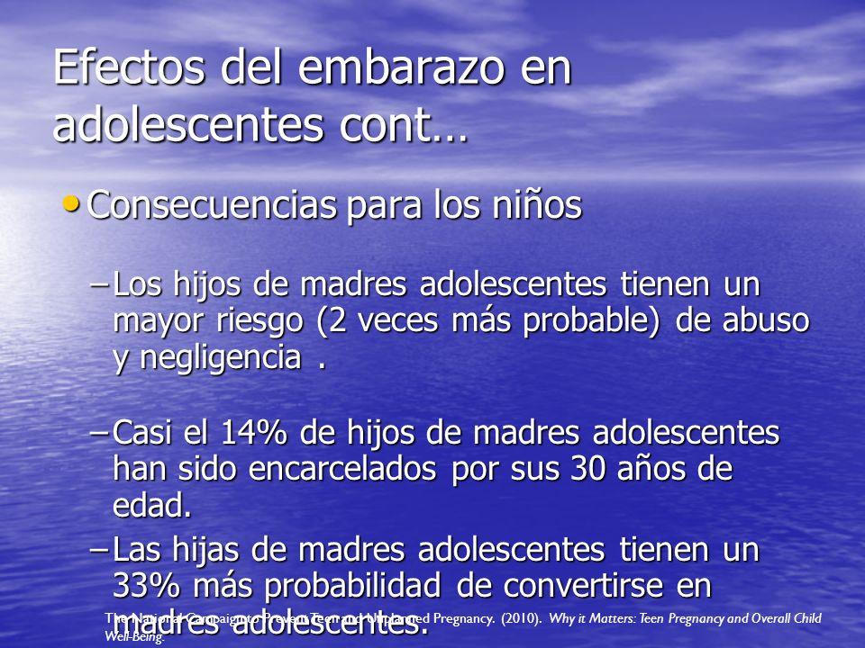 Efectos del embarazo en adolescentes cont… Consecuencias para los niños Consecuencias para los niños –Los hijos de madres adolescentes tienen un mayor