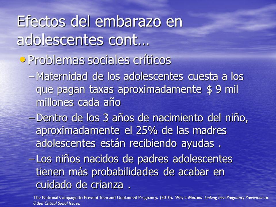 Educacion de los adolescentes Prevención de Embarazo en Adolescentes