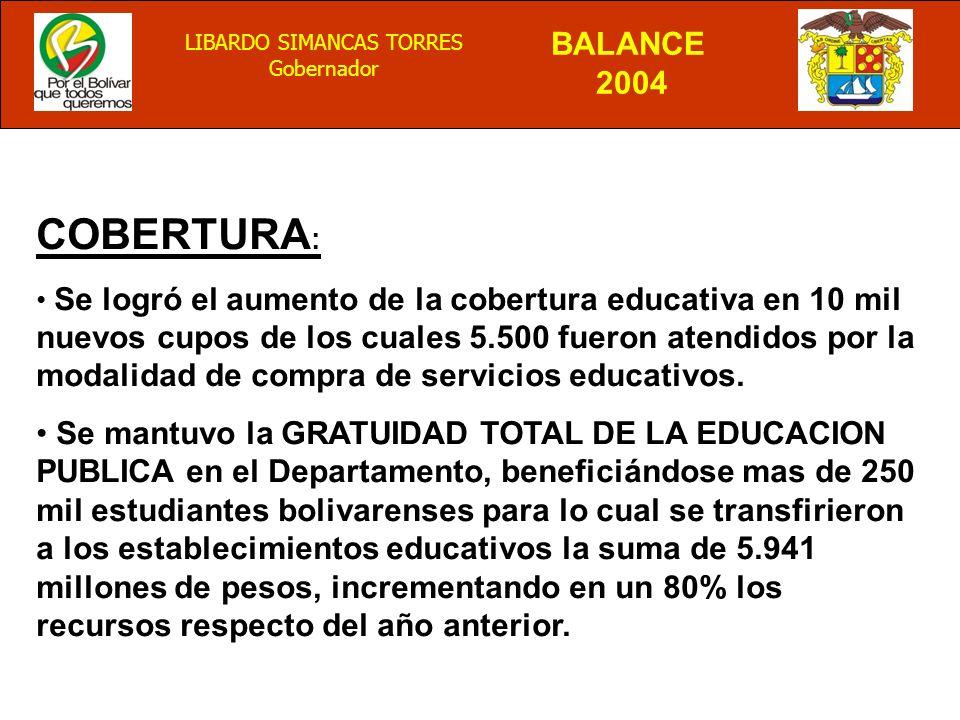 BALANCE 2004 LIBARDO SIMANCAS TORRES Gobernador COBERTURA : Se logró el aumento de la cobertura educativa en 10 mil nuevos cupos de los cuales 5.500 fueron atendidos por la modalidad de compra de servicios educativos.