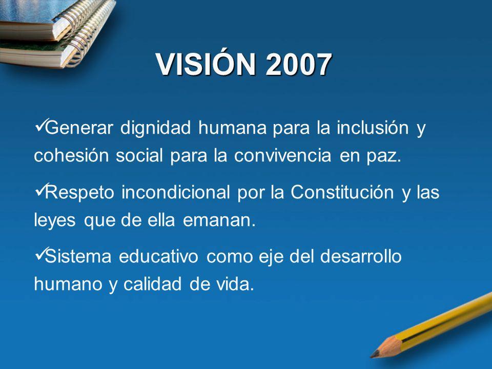 VISIÓN 2007 La escuela ciudadana como conquista y ejercicio de derechos y deberes para la construcción participativa de un Proyecto de Calidad Social.