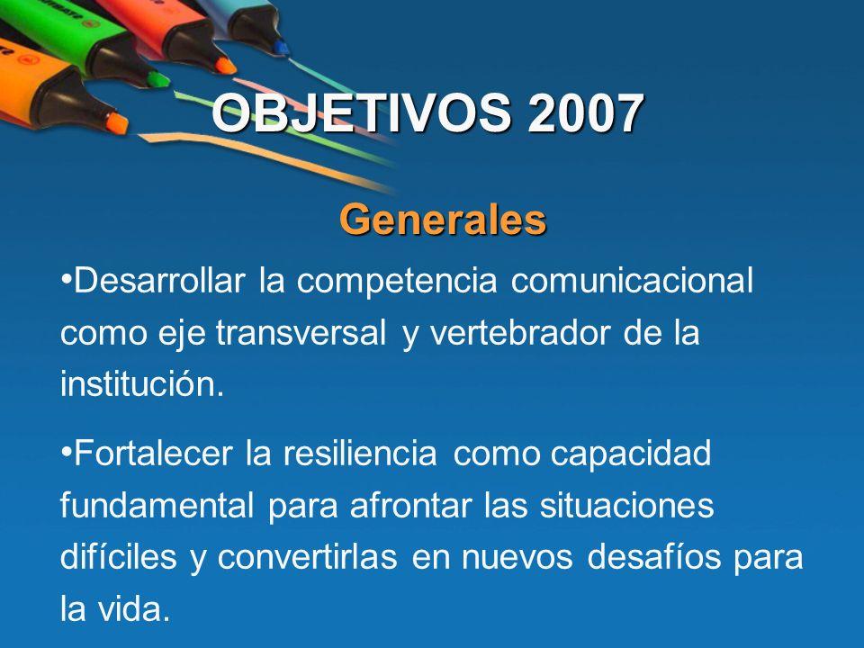 OBJETIVOS 2007 Fortalecer la articulación con la EGB2.