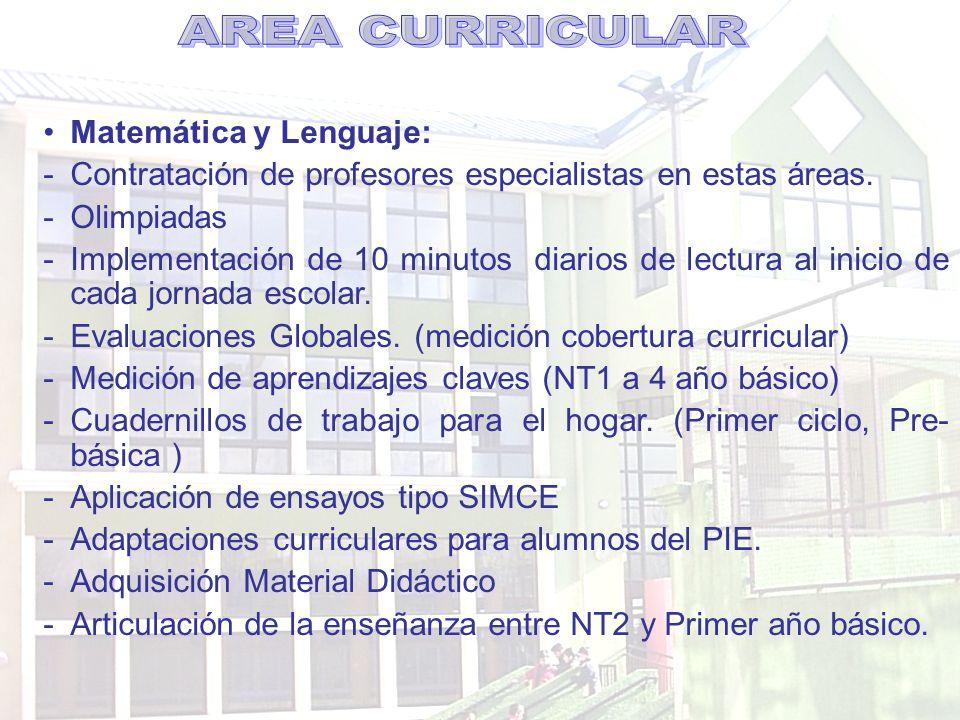 -Retroalimentación del desempeño docente por medio de diálogos pedagógicos a partir de acompañamientos y observación en el aula.