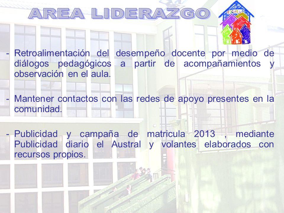 Gimnasio Municipal Labranza - DIDECO Consultorio Labranza CESFAM Carabineros de Chile.
