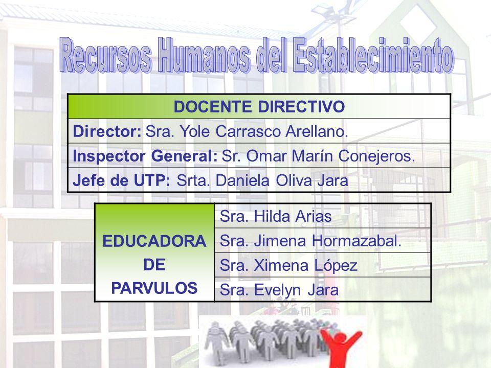 DOCENTE DIRECTIVO Director: Sra.Yole Carrasco Arellano.