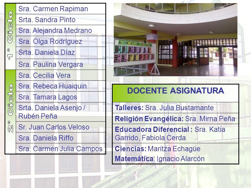COORDINADOR DE INFORMATICA Sr.Patricio Morales ASISTENTES DE LA EDUCACIÓN PARADOCENTES Sra.