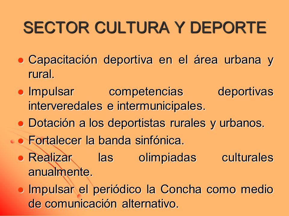 SECTOR CULTURA Y DEPORTE Capacitación deportiva en el área urbana y rural. Capacitación deportiva en el área urbana y rural. Impulsar competencias dep