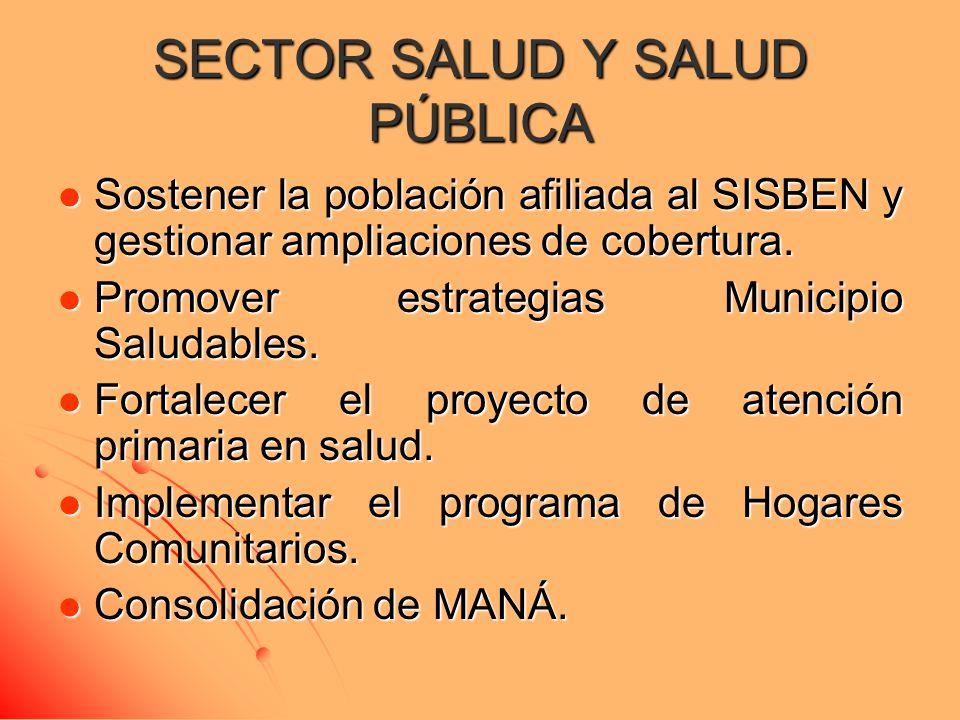 SECTOR SALUD Y SALUD PÚBLICA Sostener la población afiliada al SISBEN y gestionar ampliaciones de cobertura. Sostener la población afiliada al SISBEN