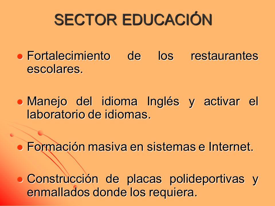 SECTOR EDUCACIÓN Fortalecimiento de los restaurantes escolares. Fortalecimiento de los restaurantes escolares. Manejo del idioma Inglés y activar el l