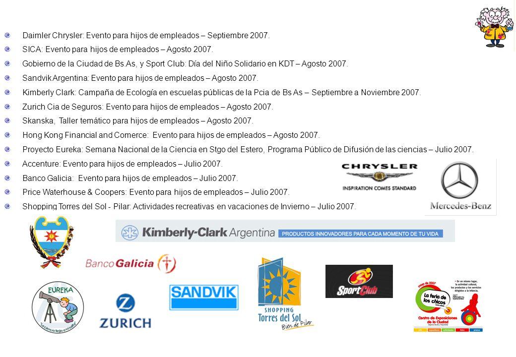 Cervecerías Brahma: Evento para hijos de empleados – Julio 2007.