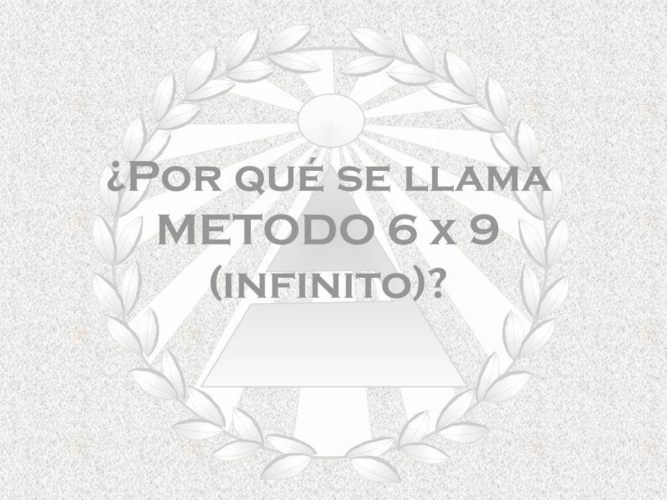 ¿Por qué se llama METODO 6 x 9 (infinito)?