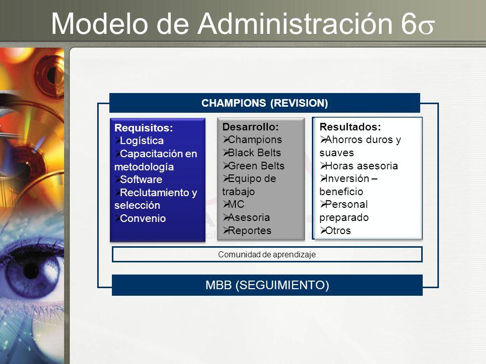 Modelo de Administración 6 Requisitos: Logística Capacitación en metodología Software Reclutamiento y selección Convenio Requisitos: Logística Capacit