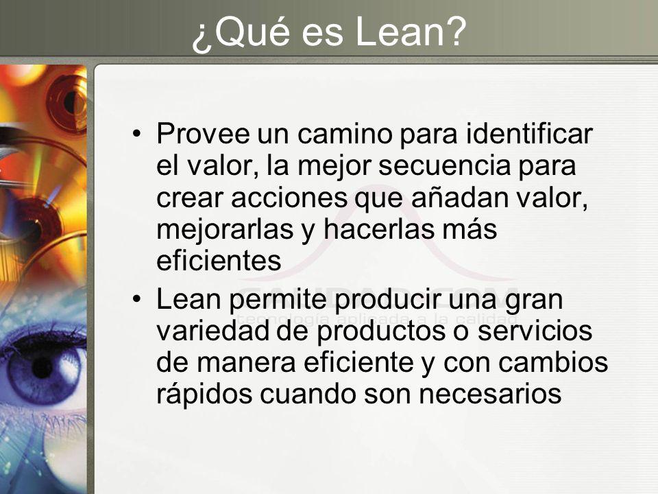 ¿Qué es Lean? Provee un camino para identificar el valor, la mejor secuencia para crear acciones que añadan valor, mejorarlas y hacerlas más eficiente