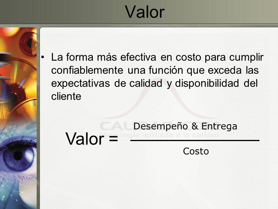 Valor La forma más efectiva en costo para cumplir confiablemente una función que exceda las expectativas de calidad y disponibilidad del cliente Valor
