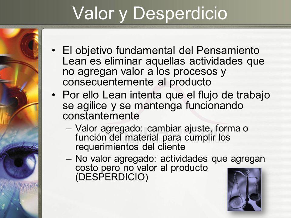Valor y Desperdicio El objetivo fundamental del Pensamiento Lean es eliminar aquellas actividades que no agregan valor a los procesos y consecuentemen