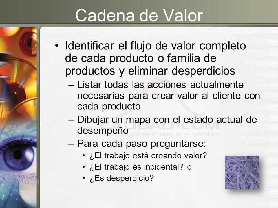 Cadena de Valor Identificar el flujo de valor completo de cada producto o familia de productos y eliminar desperdicios –Listar todas las acciones actu
