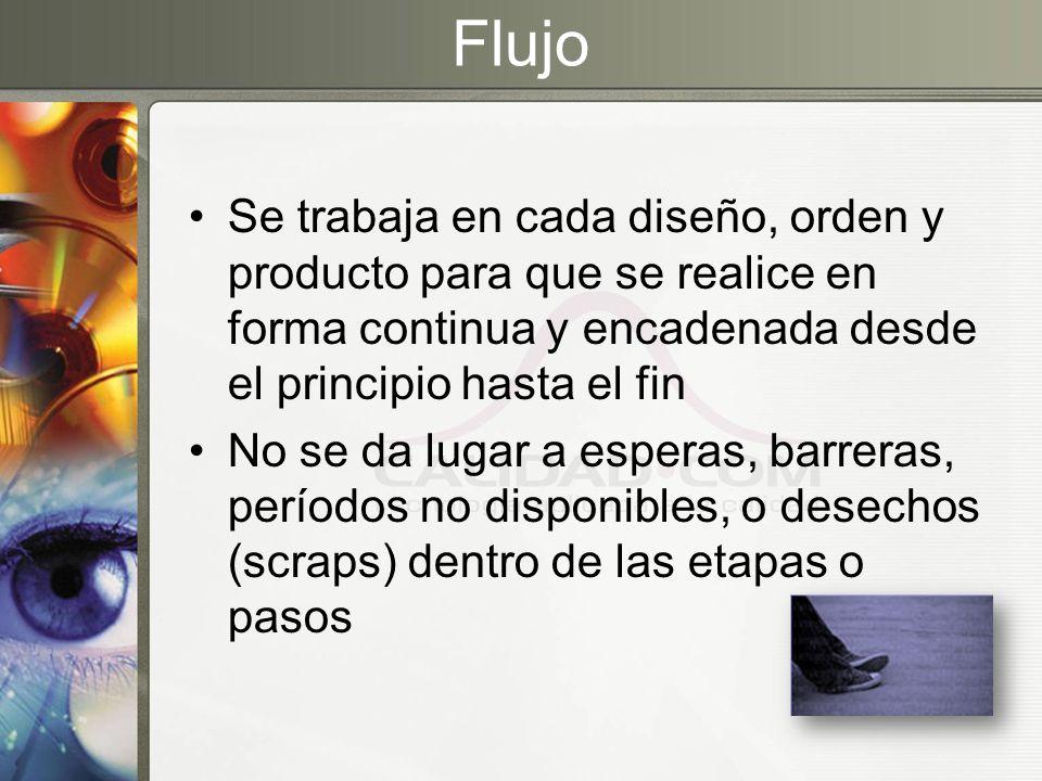 Flujo Se trabaja en cada diseño, orden y producto para que se realice en forma continua y encadenada desde el principio hasta el fin No se da lugar a