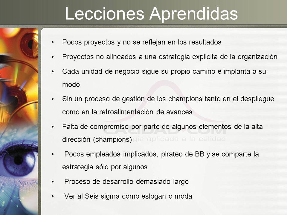 Lecciones Aprendidas Pocos proyectos y no se reflejan en los resultados Proyectos no alineados a una estrategia explicita de la organización Cada unid