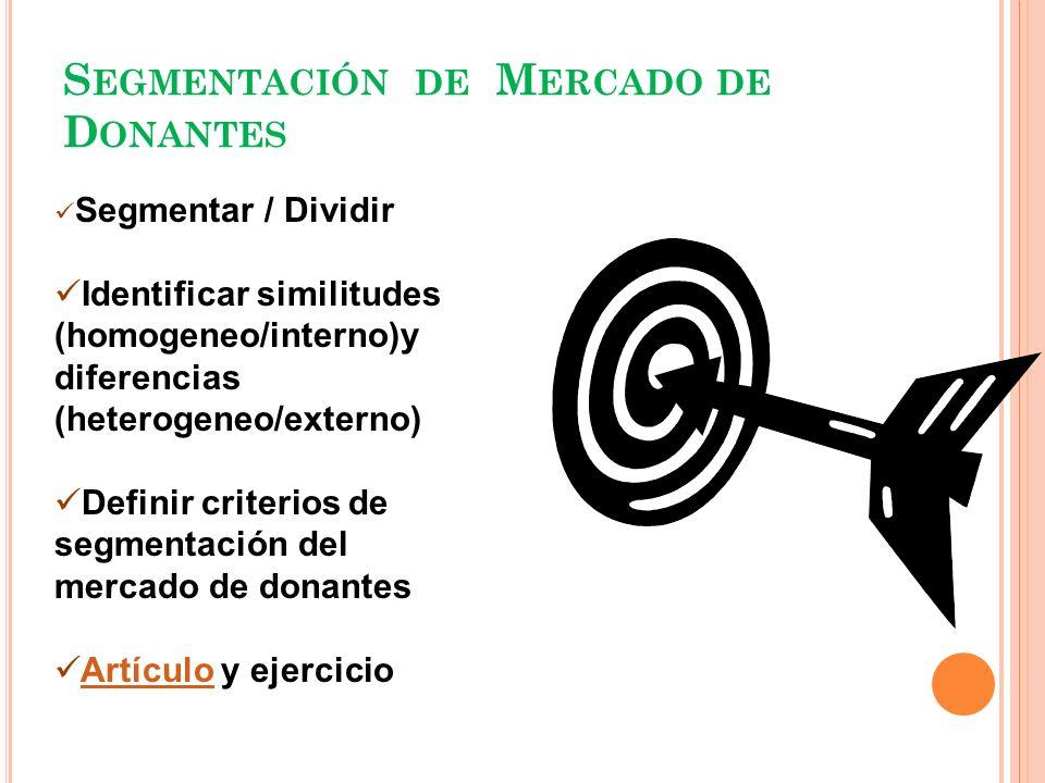 S EGMENTACIÓN DE M ERCADO DE D ONANTES Segmentar / Dividir Identificar similitudes (homogeneo/interno)y diferencias (heterogeneo/externo) Definir crit