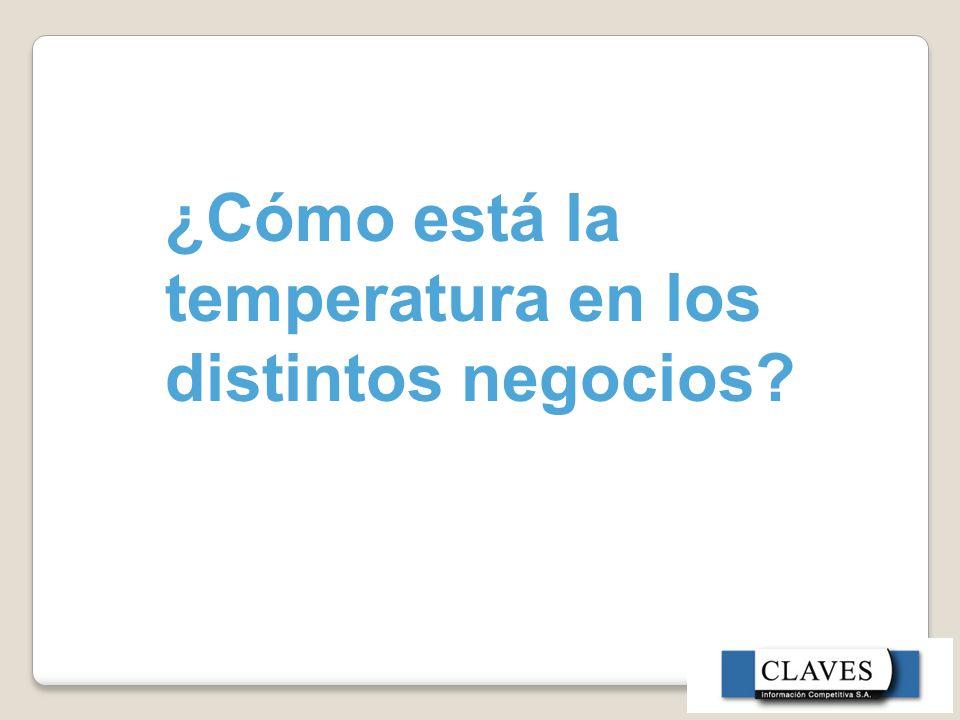 ¿Cómo está la temperatura en los distintos negocios?
