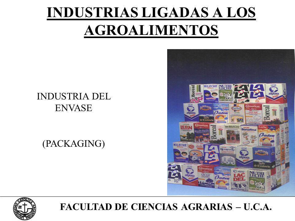 INDUSTRIAS LIGADAS A LOS AGROALIMENTOS INDUSTRIA DEL ENVASE (PACKAGING)