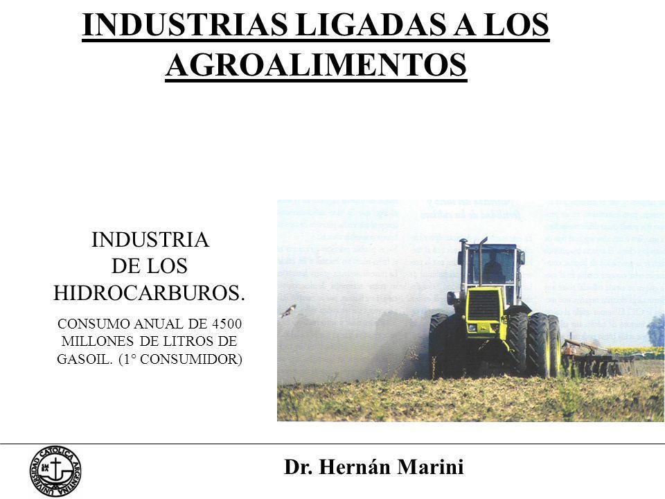 Dr. Hernán Marini INDUSTRIA DE LOS HIDROCARBUROS. CONSUMO ANUAL DE 4500 MILLONES DE LITROS DE GASOIL. (1° CONSUMIDOR) INDUSTRIAS LIGADAS A LOS AGROALI