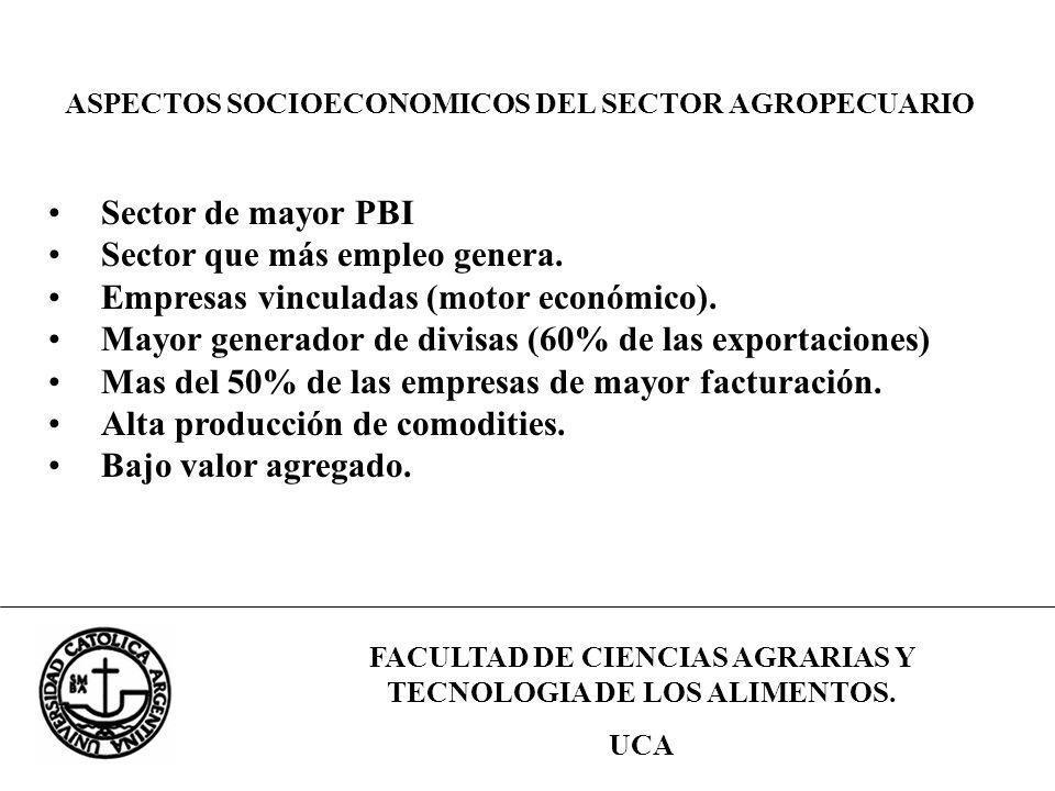 FACULTAD DE CIENCIAS AGRARIAS Y TECNOLOGIA DE LOS ALIMENTOS. UCA ASPECTOS SOCIOECONOMICOS DEL SECTOR AGROPECUARIO Sector de mayor PBI Sector que más e