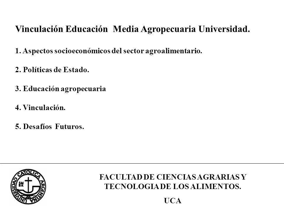FACULTAD DE CIENCIAS AGRARIAS Y TECNOLOGIA DE LOS ALIMENTOS. UCA Vinculación Educación Media Agropecuaria Universidad. 1. Aspectos socioeconómicos del