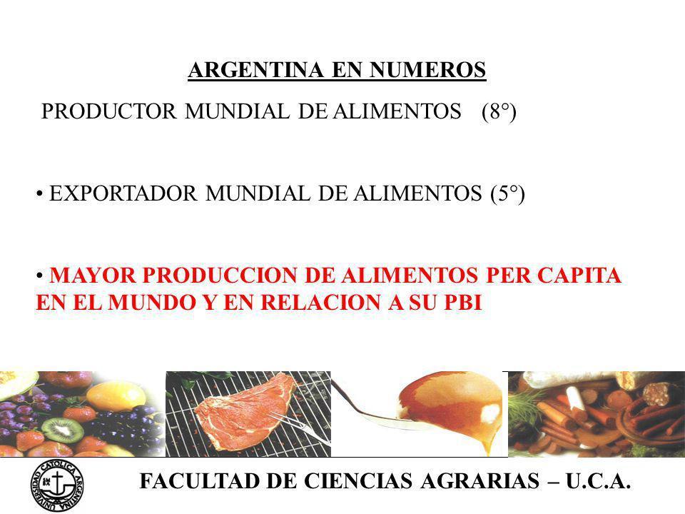 FACULTAD DE CIENCIAS AGRARIAS – U.C.A. ARGENTINA EN NUMEROS PRODUCTOR MUNDIAL DE ALIMENTOS (8°) EXPORTADOR MUNDIAL DE ALIMENTOS (5°) MAYOR PRODUCCION