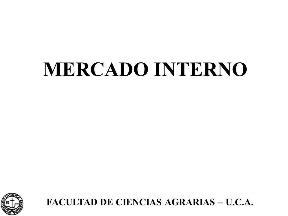 FACULTAD DE CIENCIAS AGRARIAS – U.C.A. MERCADO INTERNO