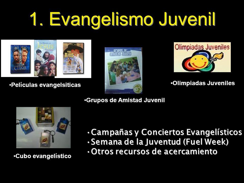 A 1. Evangelismo Juvenil Campañas y Conciertos Evangelísticos Semana de la Juventud (Fuel Week) Otros recursos de acercamiento Campañas y Conciertos E