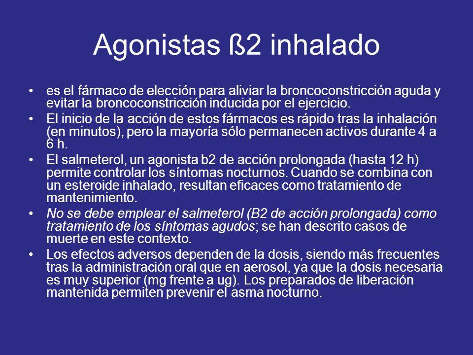 Agonistas ß2 inhalado es el fármaco de elección para aliviar la broncoconstricción aguda y evitar la broncoconstricción inducida por el ejercicio. El
