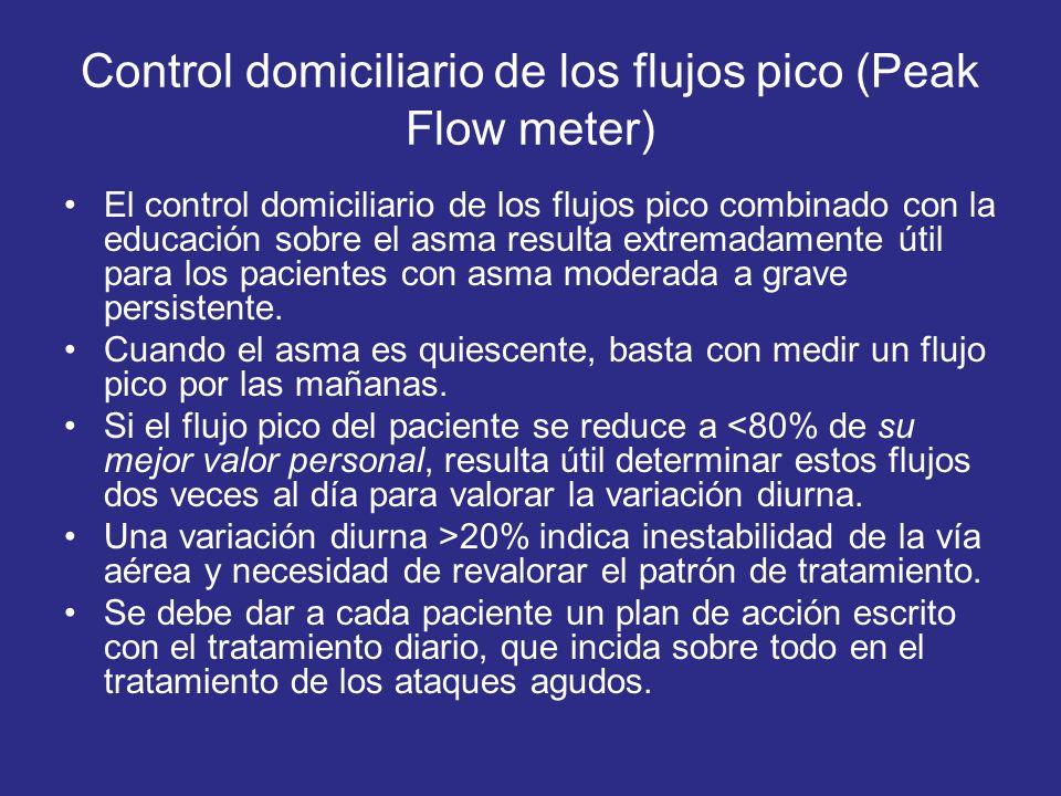 Control domiciliario de los flujos pico (Peak Flow meter) El control domiciliario de los flujos pico combinado con la educación sobre el asma resulta