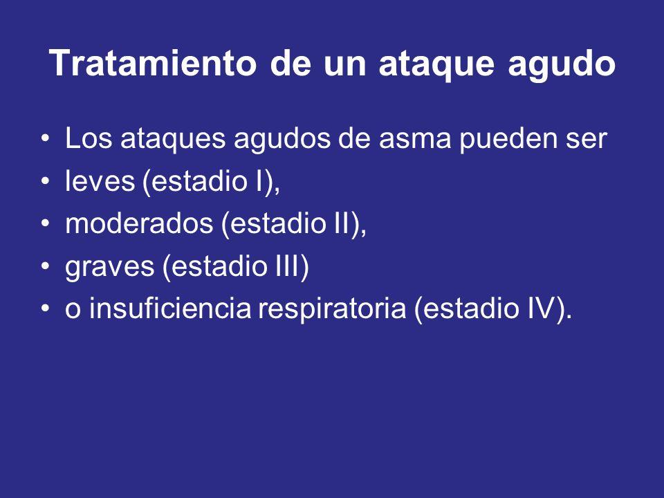 Tratamiento de un ataque agudo Los ataques agudos de asma pueden ser leves (estadio I), moderados (estadio II), graves (estadio III) o insuficiencia r
