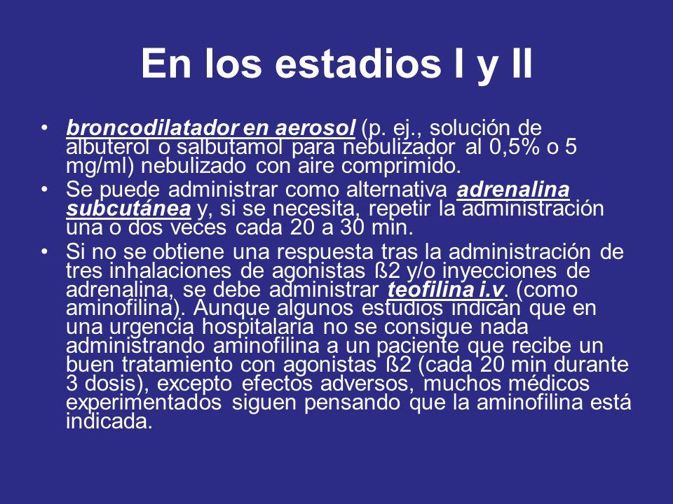 En los estadios I y II broncodilatador en aerosol (p. ej., solución de albuterol o salbutamol para nebulizador al 0,5% o 5 mg/ml) nebulizado con aire