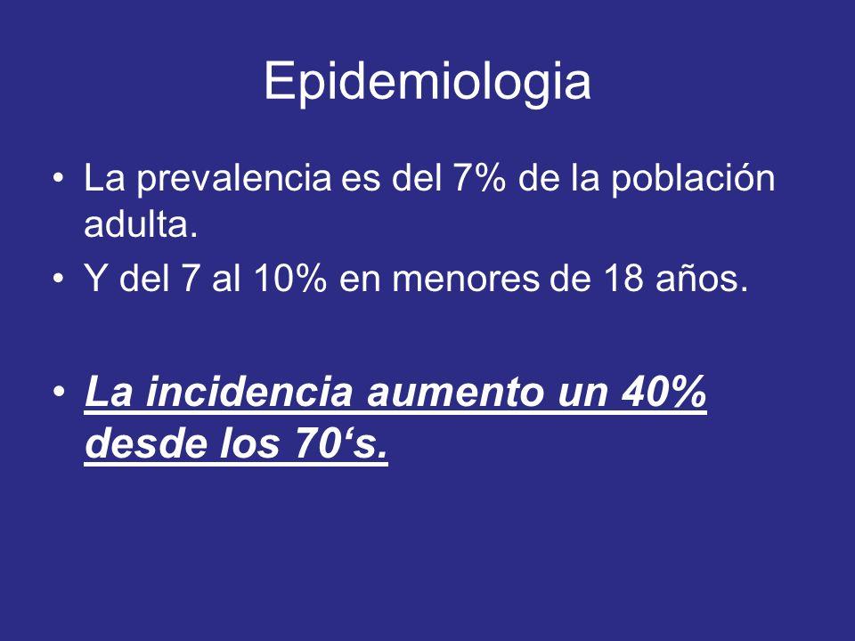 Epidemiologia La prevalencia es del 7% de la población adulta. Y del 7 al 10% en menores de 18 años. La incidencia aumento un 40% desde los 70s.