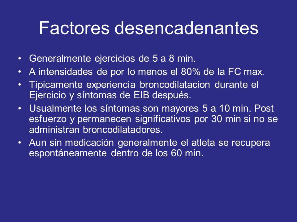 Factores desencadenantes Generalmente ejercicios de 5 a 8 min. A intensidades de por lo menos el 80% de la FC max. Típicamente experiencia broncodilat