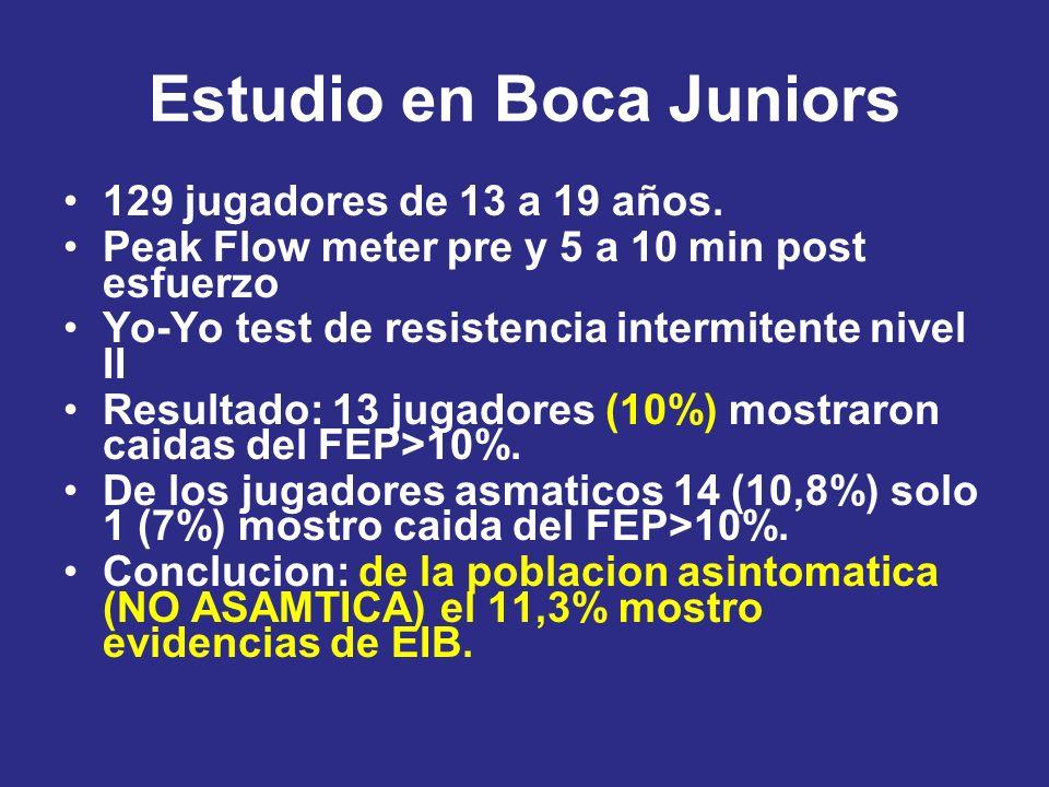 Estudio en Boca Juniors 129 jugadores de 13 a 19 años. Peak Flow meter pre y 5 a 10 min post esfuerzo Yo-Yo test de resistencia intermitente nivel II