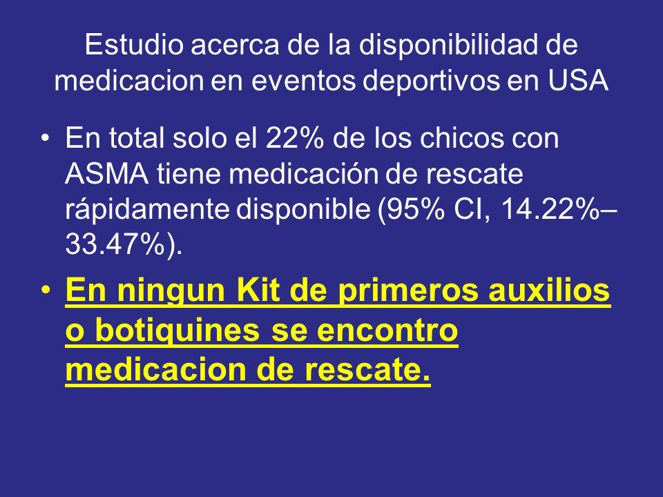 Estudio acerca de la disponibilidad de medicacion en eventos deportivos en USA En total solo el 22% de los chicos con ASMA tiene medicación de rescate