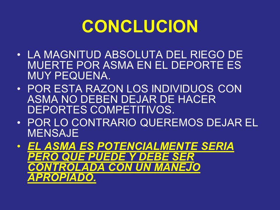 CONCLUCION LA MAGNITUD ABSOLUTA DEL RIEGO DE MUERTE POR ASMA EN EL DEPORTE ES MUY PEQUENA. POR ESTA RAZON LOS INDIVIDUOS CON ASMA NO DEBEN DEJAR DE HA
