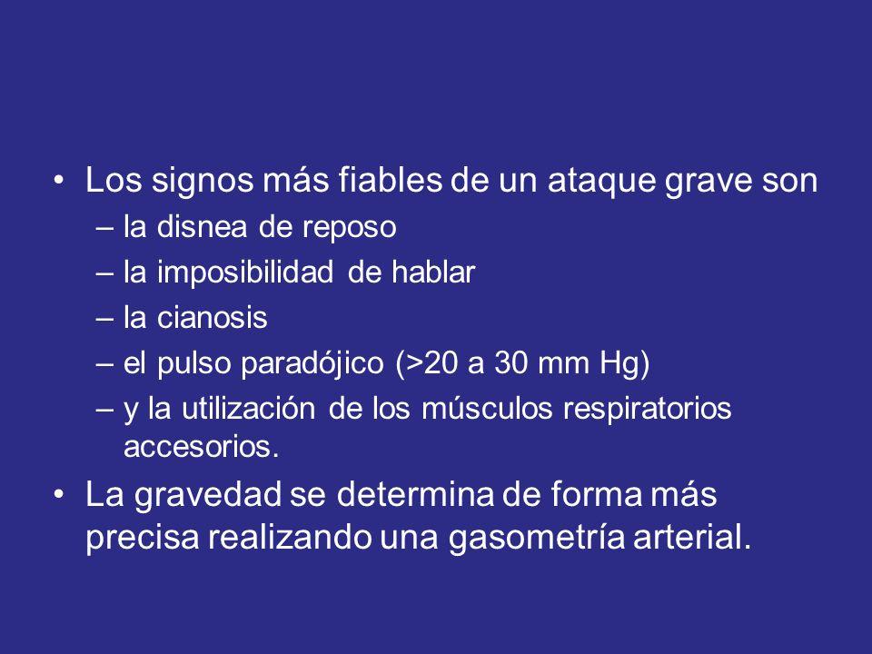 Los signos más fiables de un ataque grave son –la disnea de reposo –la imposibilidad de hablar –la cianosis –el pulso paradójico (>20 a 30 mm Hg) –y l